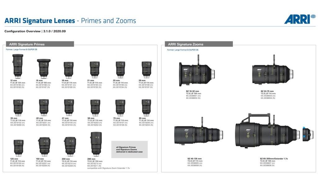 ARRI Signature lesnes : Primes et Zooms
