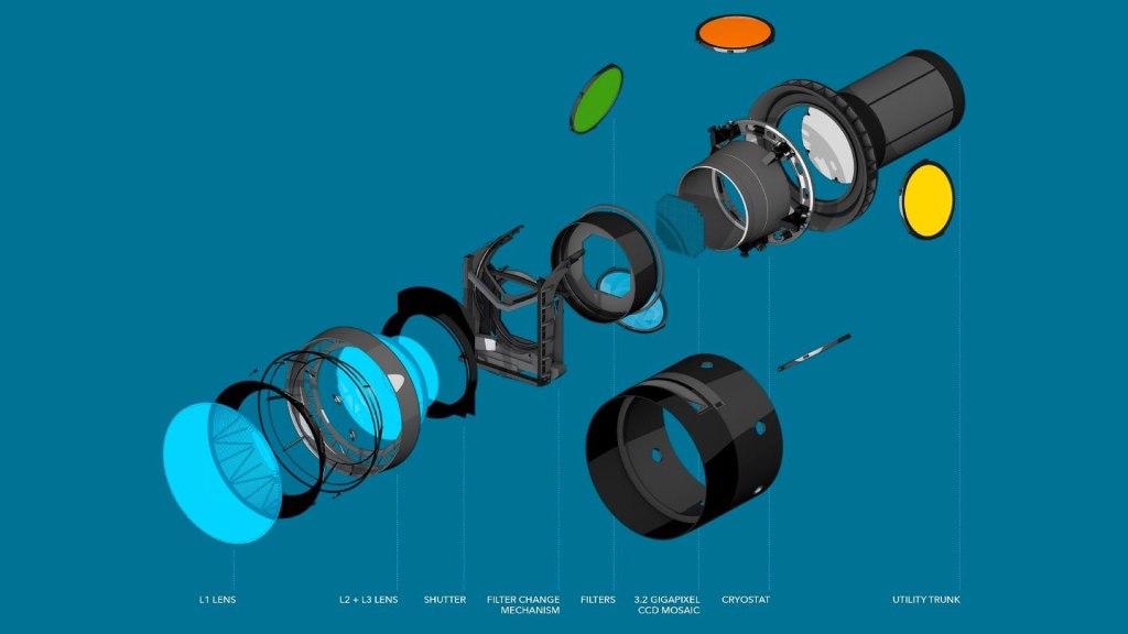 L'équipe Caméra LSST intégrera les composants restants de la caméra, y compris les objectifs, un obturateur et un système d'échange de filtres (Chris Smith/SLAC National Accelerator Laboratory)