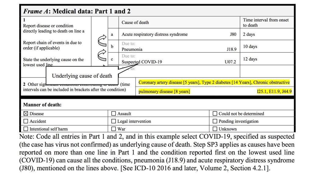 Formulaire international de certificat médical de cause de décès