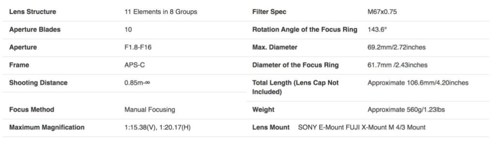 Spécifications SIRUI 50mm f/1.8 Anamorphique 1.33x