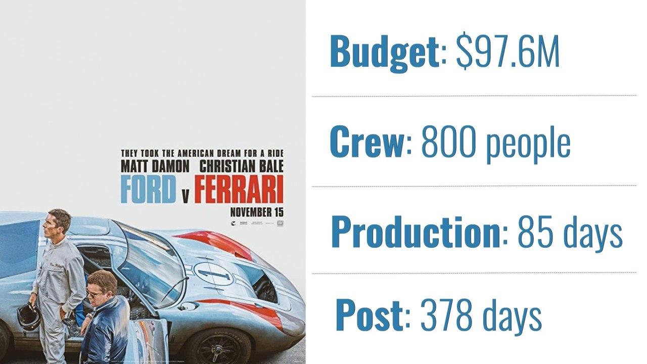 Ford contre Ferrari