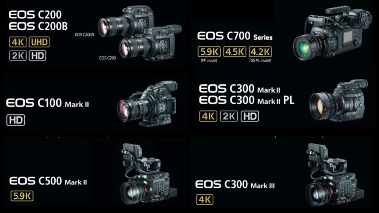 Canon Cinema EOS : Tableau de comparaison des appareils photo