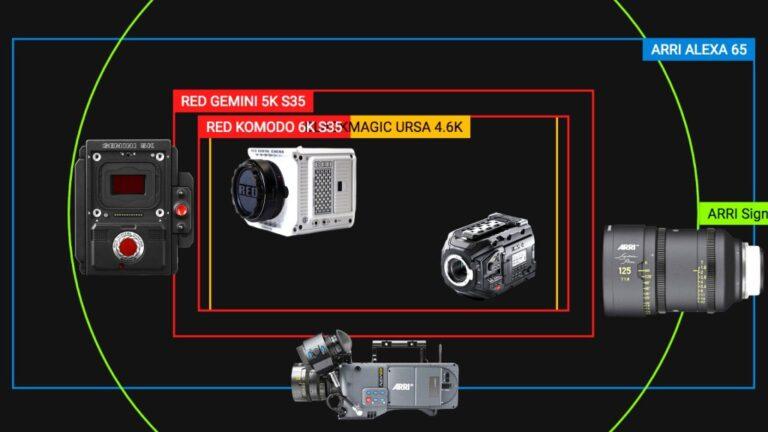 Comparez les tailles de capteurs : outil Open Source gratuit pour les cinéastes
