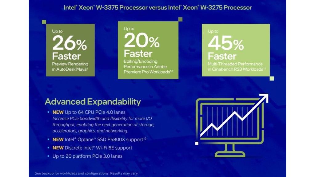 Performances de l'Intel Xeon W-3300.  Image: Intel